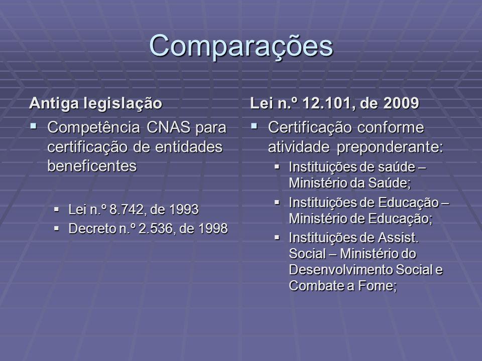 Comparações Antiga legislação Competência CNAS para certificação de entidades beneficentes Competência CNAS para certificação de entidades beneficente