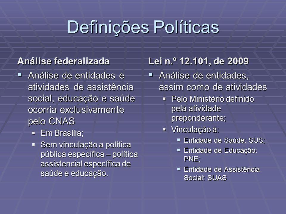 Definições Políticas Análise federalizada Análise de entidades e atividades de assistência social, educação e saúde ocorria exclusivamente pelo CNAS A