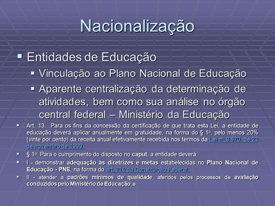 Nacionalização Entidades de Educação Entidades de Educação Vinculação ao Plano Nacional de Educação Vinculação ao Plano Nacional de Educação Aparente
