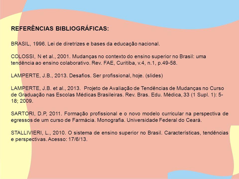 REFERÊNCIAS BIBLIOGRÁFICAS: BRASIL, 1996. Lei de diretrizes e bases da educação nacional. COLOSSI, N et al., 2001. Mudanças no contexto do ensino supe