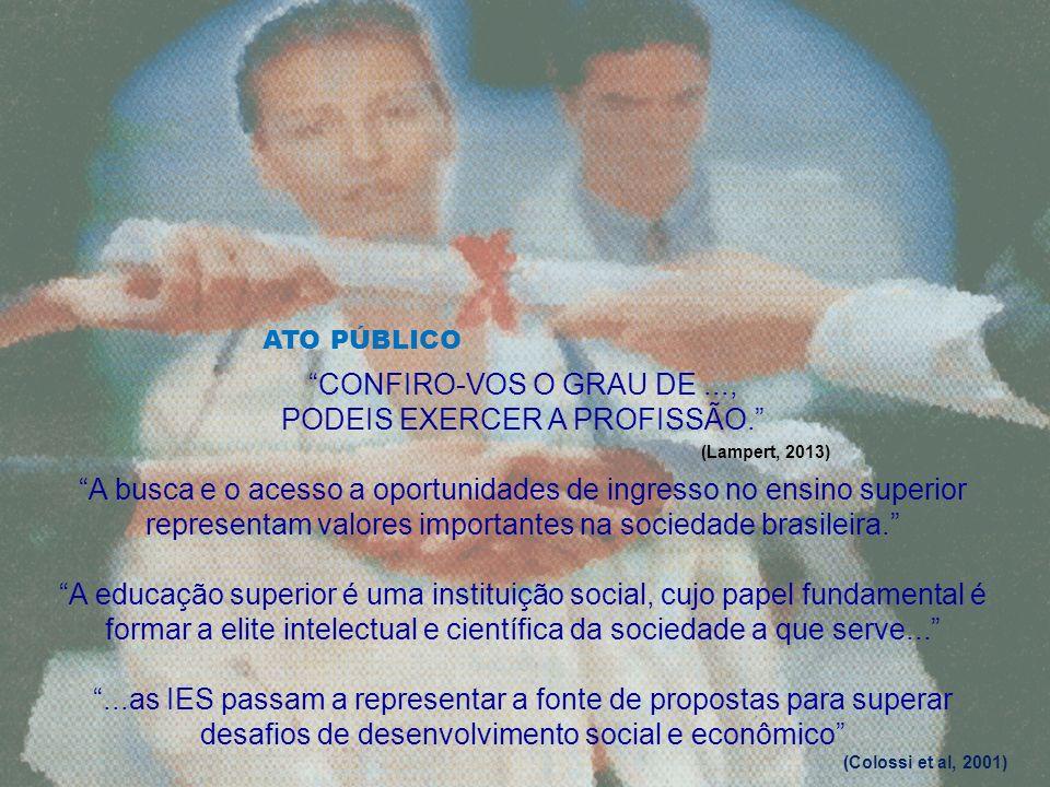 CONFIRO-VOS O GRAU DE..., PODEIS EXERCER A PROFISSÃO. A busca e o acesso a oportunidades de ingresso no ensino superior representam valores importante
