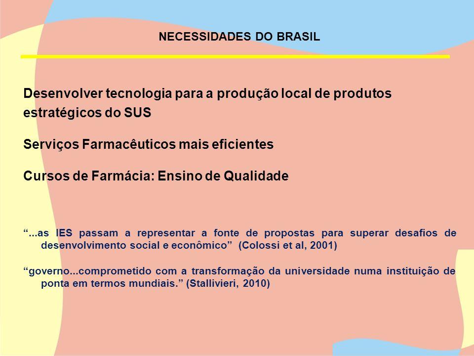 NECESSIDADES DO BRASIL Desenvolver tecnologia para a produção local de produtos estratégicos do SUS Serviços Farmacêuticos mais eficientes Cursos de F