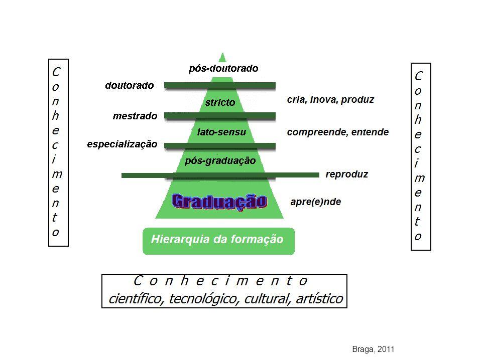 LEI DE DIRETRIZES E BASES DA EDUCAÇÃO NACIONAL (Lei no.