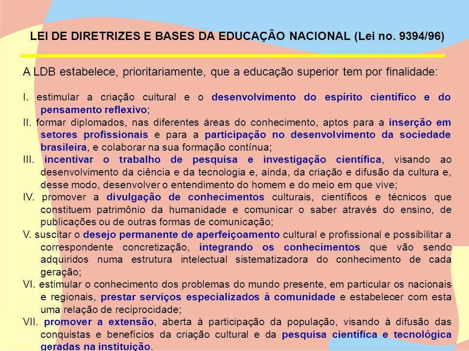 LEI DE DIRETRIZES E BASES DA EDUCAÇÃO NACIONAL (Lei no. 9394/96) A LDB estabelece, prioritariamente, que a educação superior tem por finalidade: I. es
