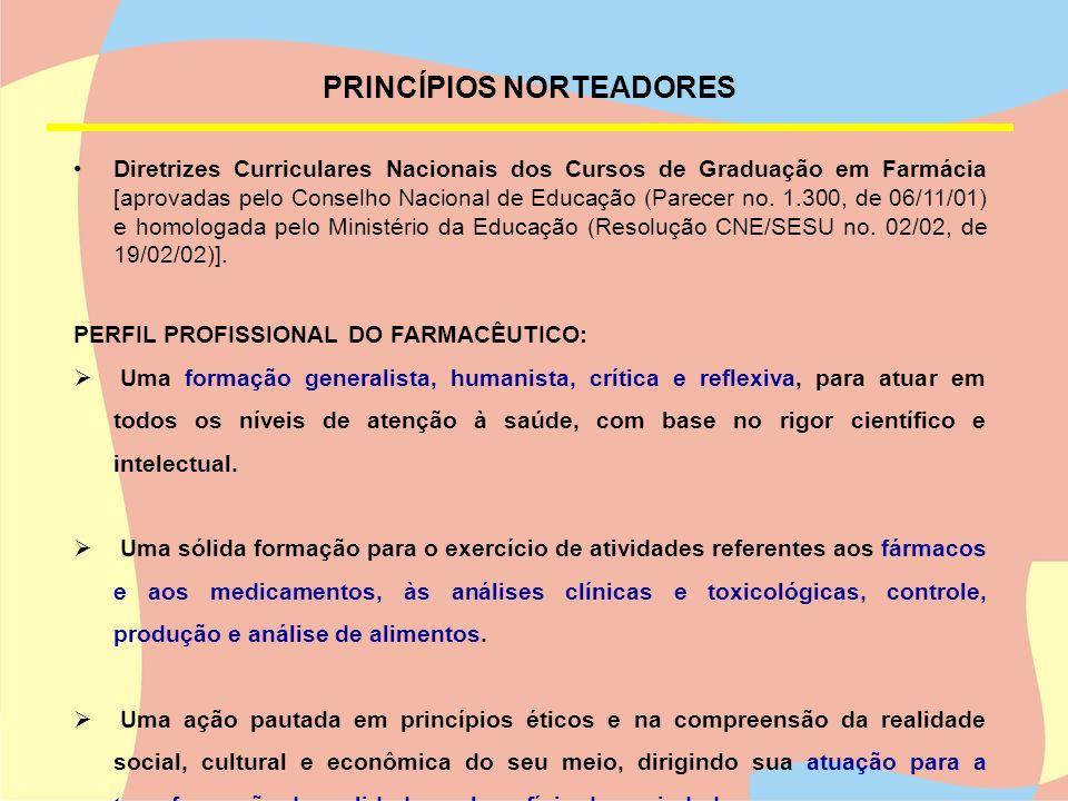 PRINCÍPIOS NORTEADORES Diretrizes Curriculares Nacionais dos Cursos de Graduação em Farmácia [aprovadas pelo Conselho Nacional de Educação (Parecer no