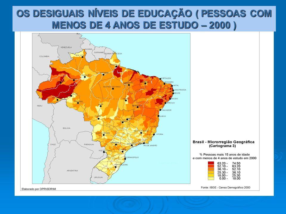 OS DESIGUAIS NÍVEIS DE EDUCAÇÃO ( PESSOAS COM MENOS DE 4 ANOS DE ESTUDO – 2000 )