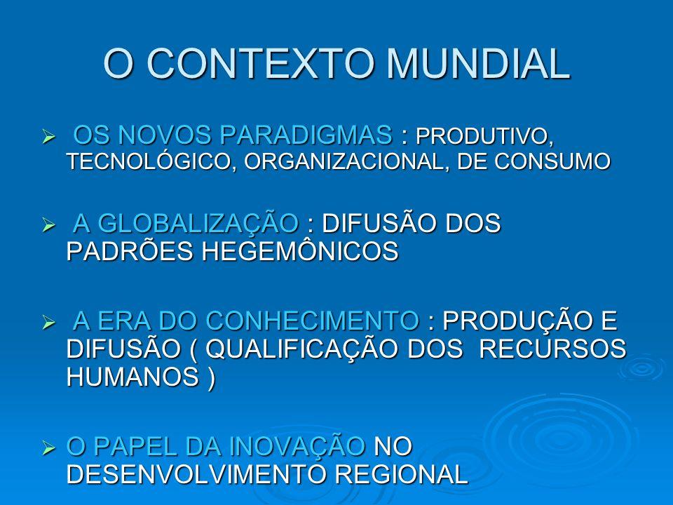 O CONTEXTO MUNDIAL OS NOVOS PARADIGMAS : PRODUTIVO, TECNOLÓGICO, ORGANIZACIONAL, DE CONSUMO OS NOVOS PARADIGMAS : PRODUTIVO, TECNOLÓGICO, ORGANIZACION