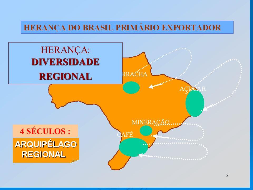 4 SÉCULOS : DIVERSIDADE REGIONAL HERANÇA: DIVERSIDADE REGIONAL