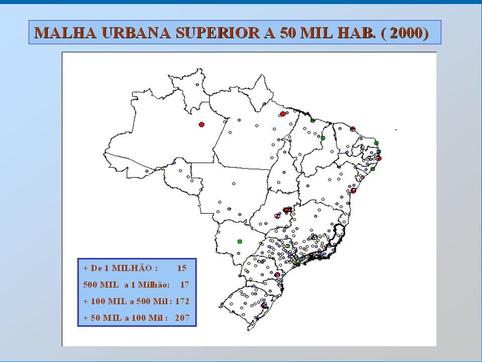 BRASIL: PAÍS DESIGUAL REGIÃO% POPULAÇÃO% PIB NORTE 8 % 4 % NORDESTE28 % 14 % CENTRO OESTE7 % 7% SUL15 % 17 % SUDESTE42% 58 % 2000