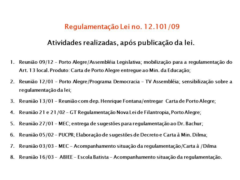 Regulamentação Lei no. 12.101/09 Atividades realizadas, após publicação da lei. 1.Reunião 09/12 – Porto Alegre/Assembléia Legislativa; mobilização par