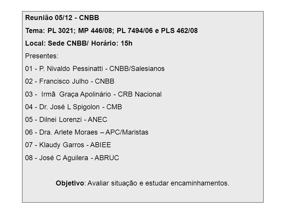 Reunião 05/12 - CNBB Tema: PL 3021; MP 446/08; PL 7494/06 e PLS 462/08 Local: Sede CNBB/ Horário: 15h Presentes: 01 - P. Nivaldo Pessinatti - CNBB/Sal