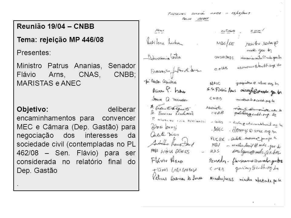 Reunião 19/04 – CNBB Tema: rejeição MP 446/08 Presentes: Ministro Patrus Ananias, Senador Flávio Arns, CNAS, CNBB; MARISTAS e ANEC Objetivo: deliberar encaminhamentos para convencer MEC e Câmara (Dep.