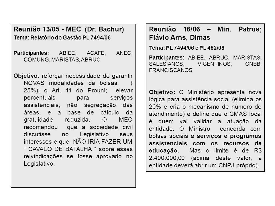 Reunião 13/05 - MEC (Dr. Bachur) Tema: Relatório do Gastão PL 7494/06 Participantes: ABIEE, ACAFE, ANEC, COMUNG, MARISTAS, ABRUC Objetivo: reforçar ne