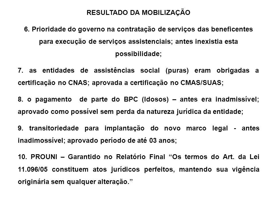 RESULTADO DA MOBILIZAÇÃO 6.