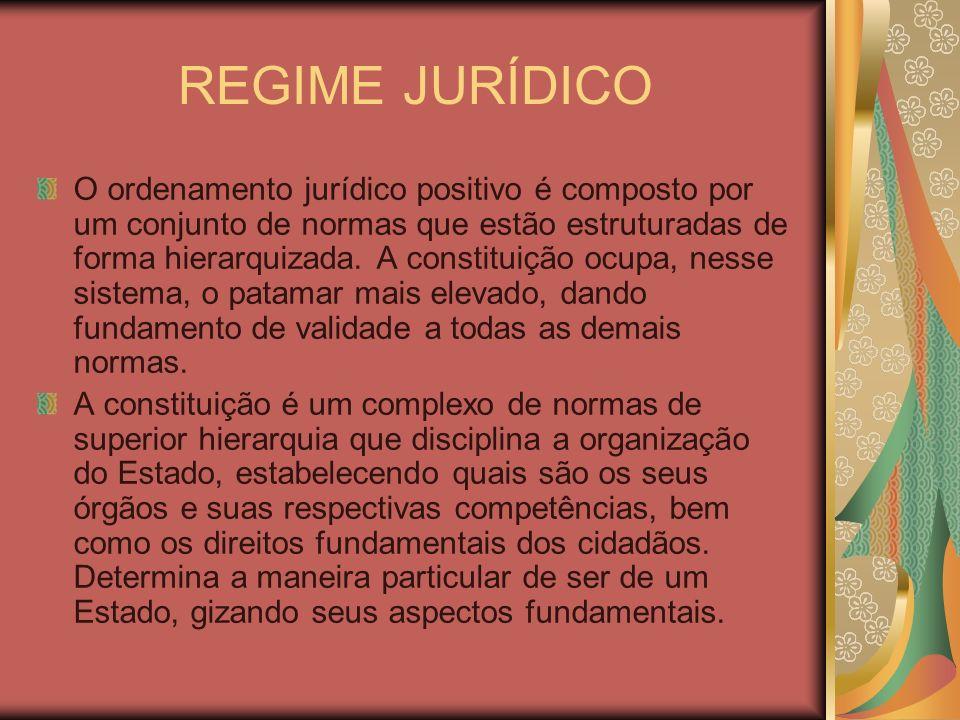 Constituição Federal UNIÃO Estados e Distrito Federal Municípios e Distrito Federal