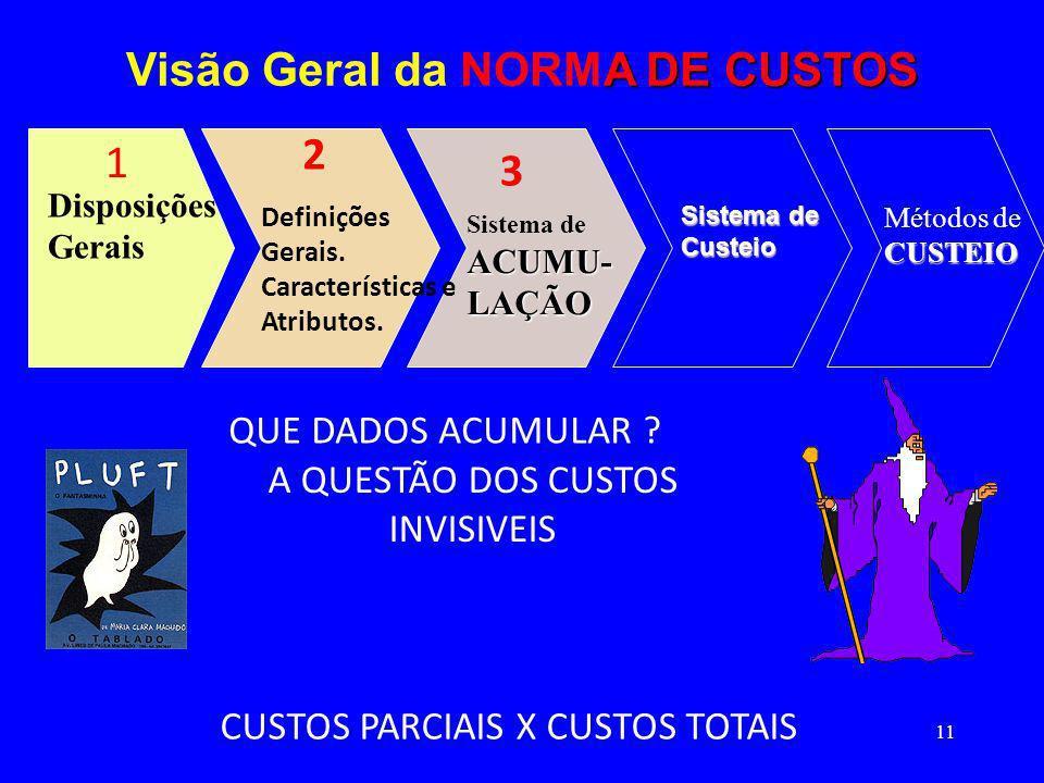 11 A DE CUSTOS Visão Geral da NORMA DE CUSTOS Disposições Gerais ACUMU- LAÇÃO Sistema de ACUMU- LAÇÃO Definições Gerais. Características e Atributos.