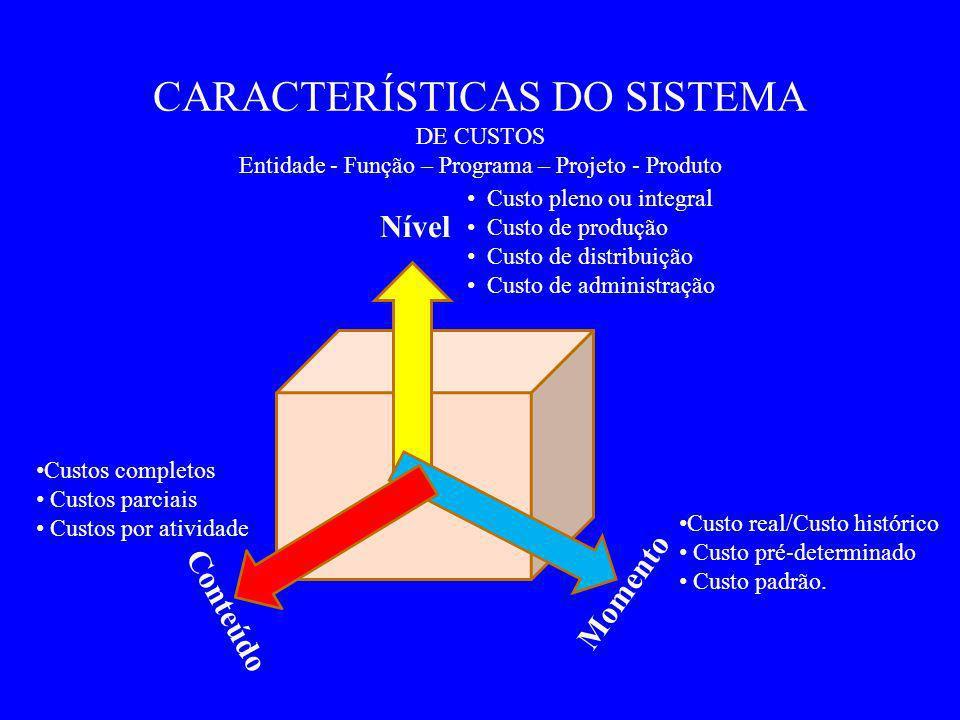 CARACTERÍSTICAS DO SISTEMA DE CUSTOS Entidade - Função – Programa – Projeto - Produto Nível Momento Conteúdo Custo pleno ou integral Custo de produção
