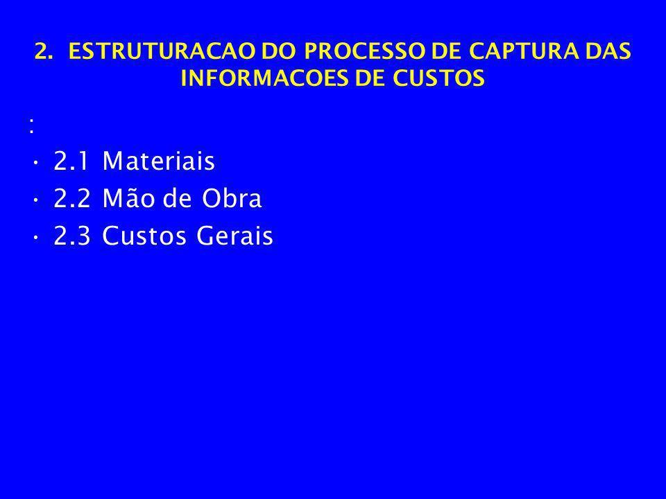 2. ESTRUTURACAO DO PROCESSO DE CAPTURA DAS INFORMACOES DE CUSTOS : 2.1 Materiais 2.2 Mão de Obra 2.3 Custos Gerais