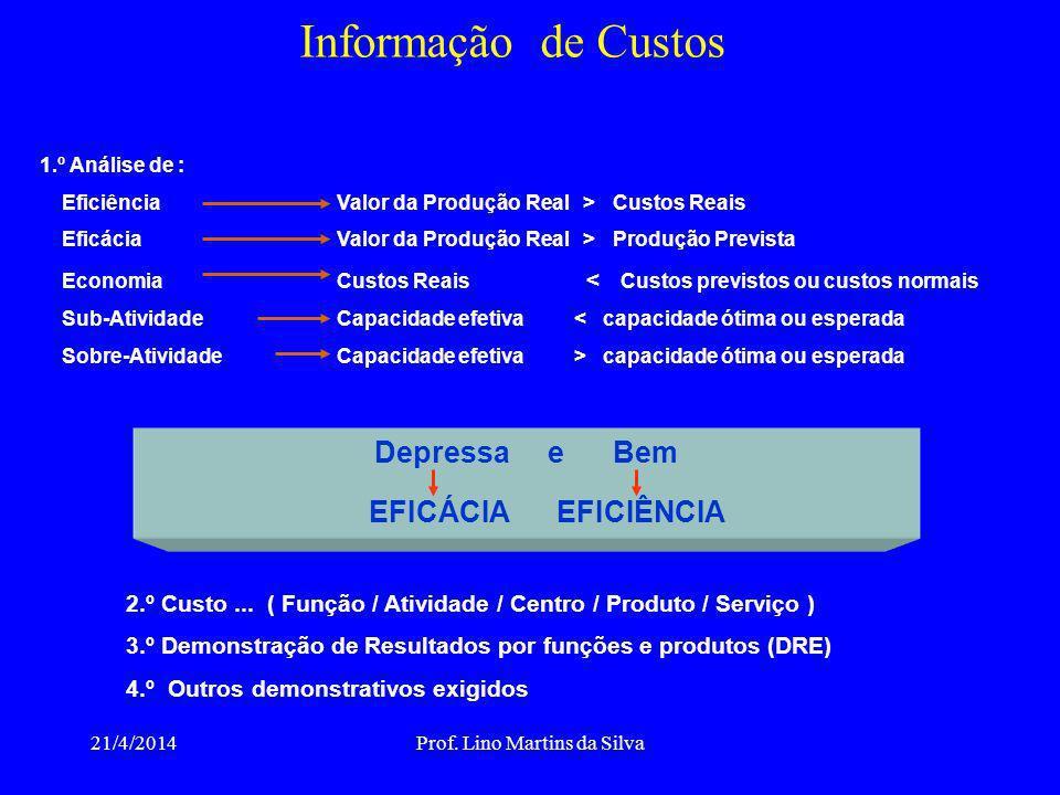Informação de Custos 2.º Custo... ( Função / Atividade / Centro / Produto / Serviço ) 3.º Demonstração de Resultados por funções e produtos (DRE) 4.º