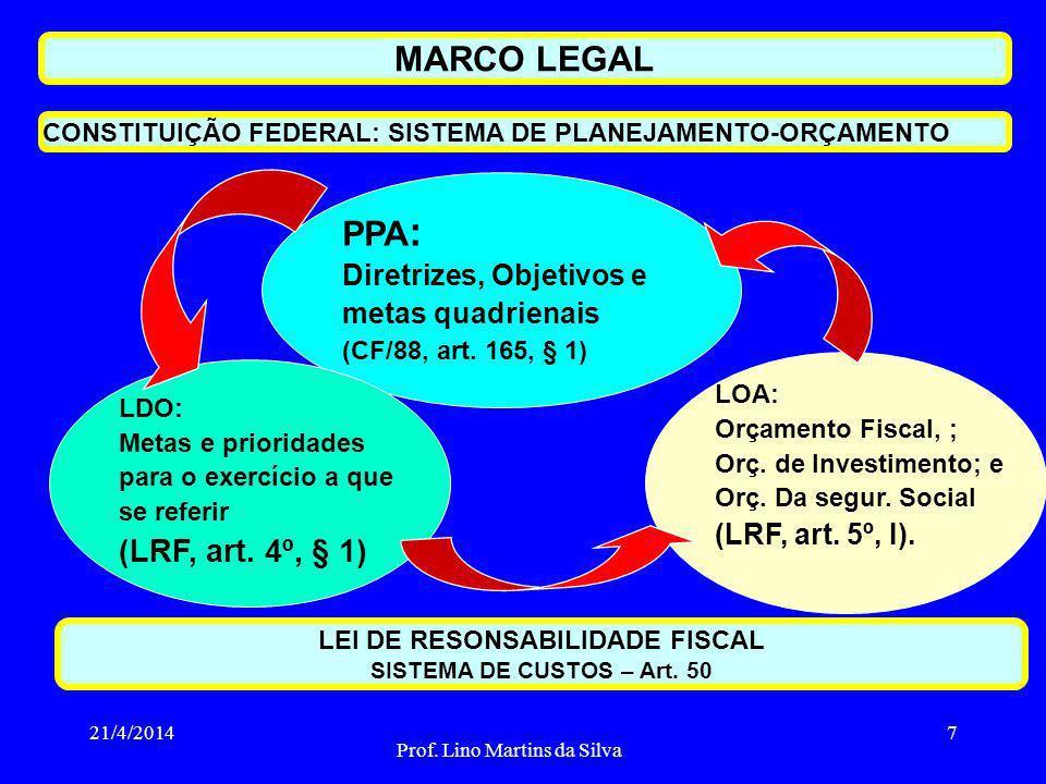 21/4/2014 Prof. Lino Martins da Silva 7 PPA : Diretrizes, Objetivos e metas quadrienais (CF/88, art. 165, § 1) LDO: Metas e prioridades para o exercíc