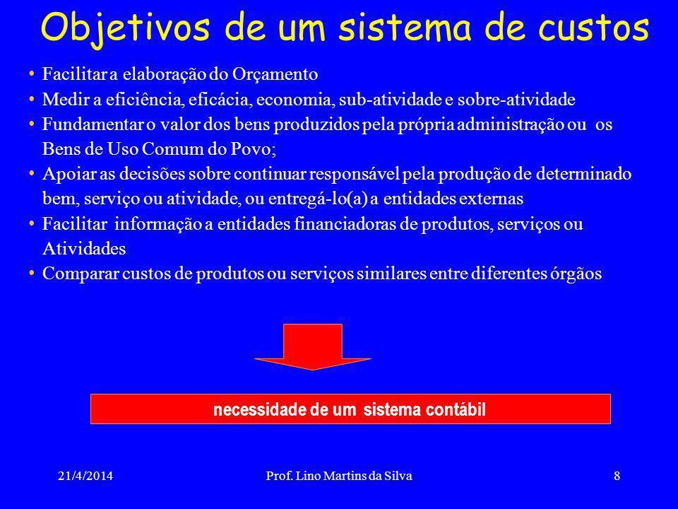 Objetivos de um sistema de custos 21/4/2014Prof. Lino Martins da Silva8 Facilitar a elaboração do Orçamento Medir a eficiência, eficácia, economia, su