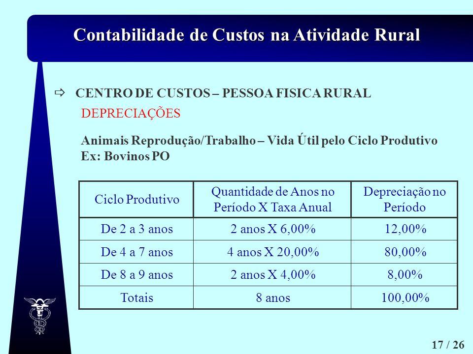 Contabilidade de Custos na Atividade Rural 17 / 26 CENTRO DE CUSTOS – PESSOA FISICA RURAL Animais Reprodução/Trabalho – Vida Útil pelo Ciclo Produtivo