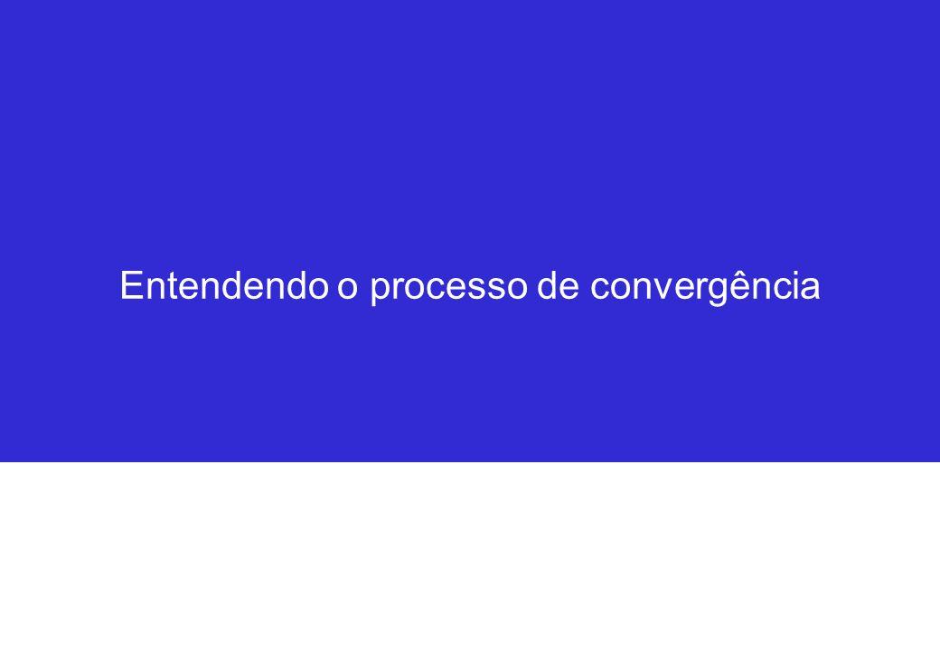 Entendendo o processo de convergência