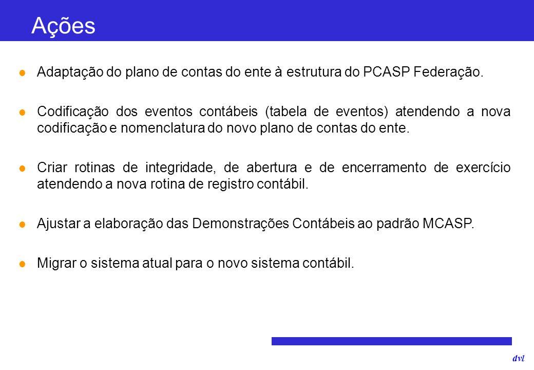 dvl Adaptação do plano de contas do ente à estrutura do PCASP Federação. Codificação dos eventos contábeis (tabela de eventos) atendendo a nova codifi