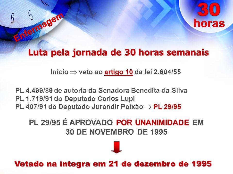 Luta pela jornada de 30 horas semanais artigo 10 Início veto ao artigo 10 da lei 2.604/55 PL 4.499/89 de autoria da Senadora Benedita da Silva PL 1.71