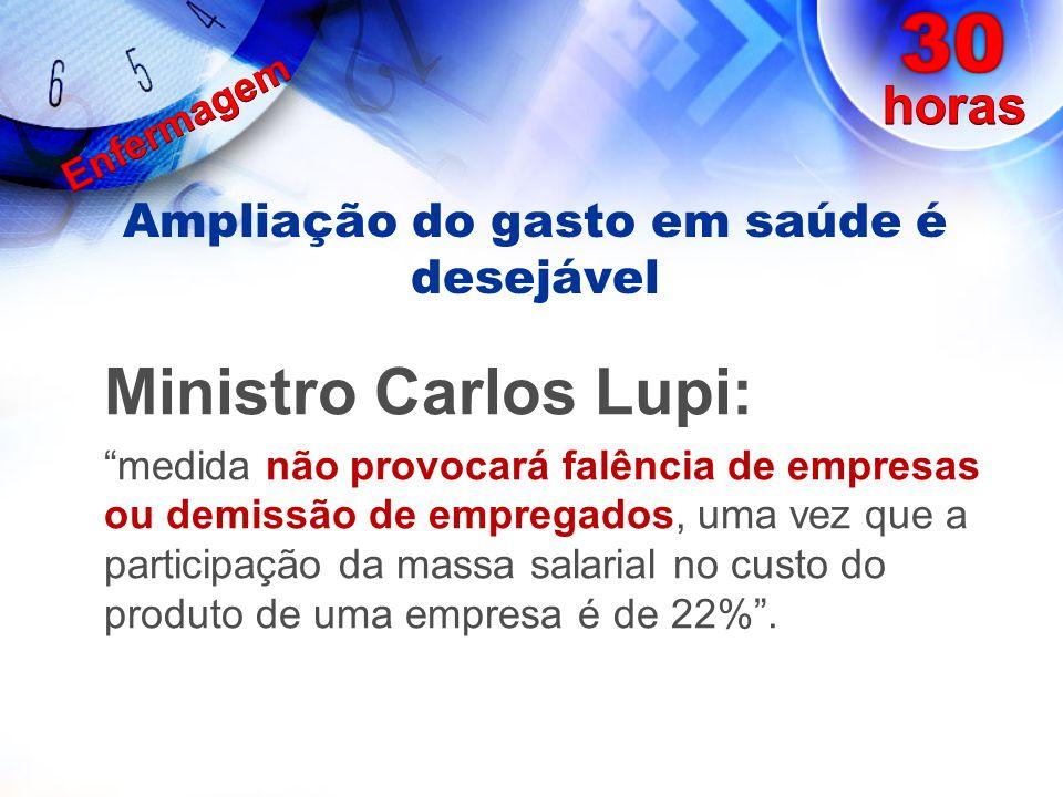 Ampliação do gasto em saúde é desejável Ministro Carlos Lupi: medida não provocará falência de empresas ou demissão de empregados, uma vez que a parti