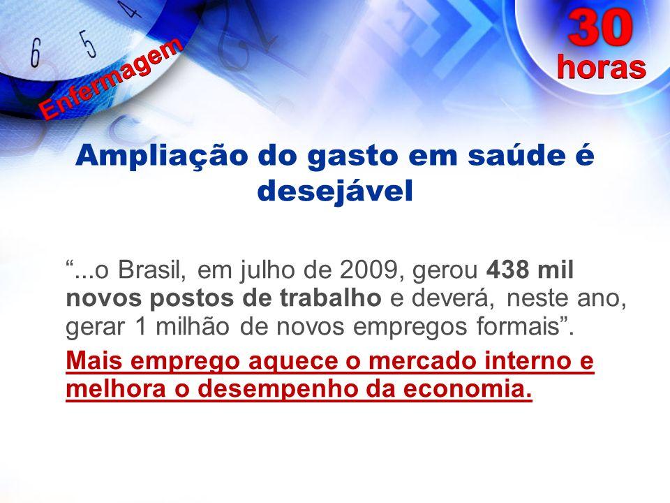 Ampliação do gasto em saúde é desejável...o Brasil, em julho de 2009, gerou 438 mil novos postos de trabalho e deverá, neste ano, gerar 1 milhão de no