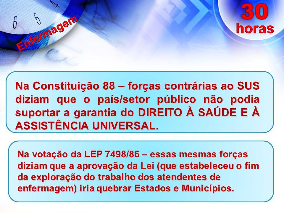 Na Constituição 88 – forças contrárias ao SUS diziam que o país/setor público não podia suportar a garantia do DIREITO À SAÚDE E À ASSISTÊNCIA UNIVERS