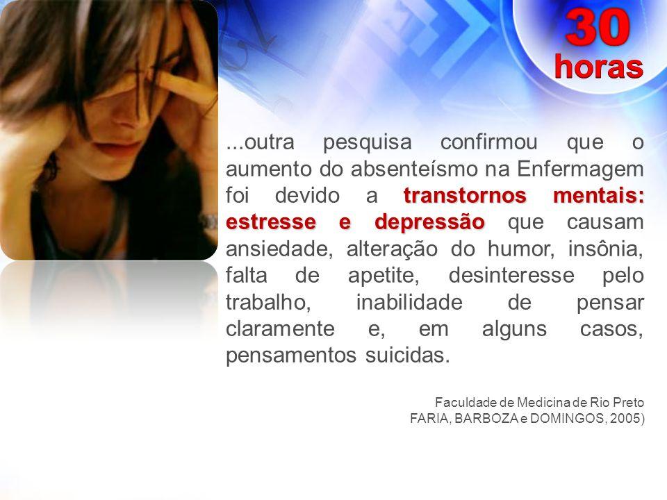 transtornos mentais: estresse e depressão...outra pesquisa confirmou que o aumento do absenteísmo na Enfermagem foi devido a transtornos mentais: estr