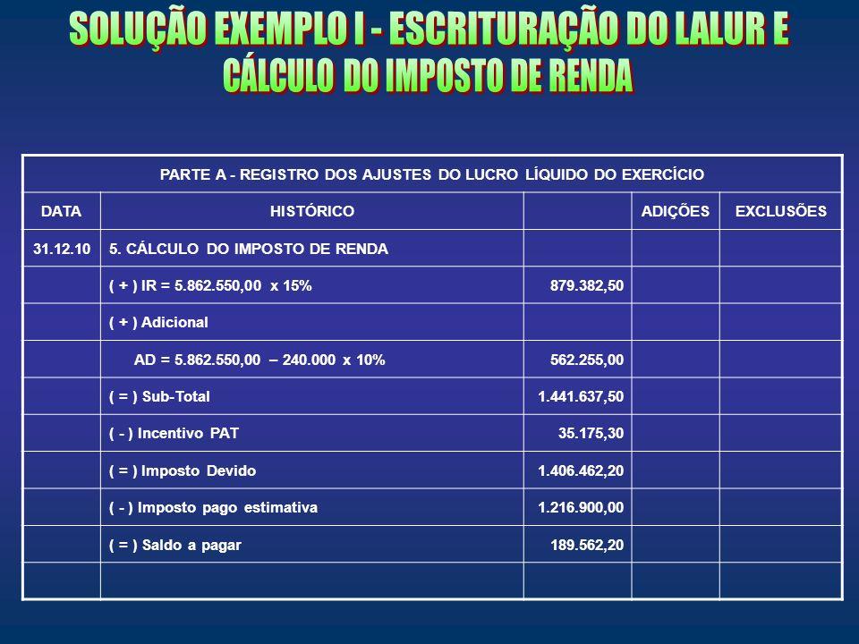 PARTE A - REGISTRO DOS AJUSTES DO LUCRO LÍQUIDO DO EXERCÍCIO DATAHISTÓRICOADIÇÕESEXCLUSÕES 31.12.105. CÁLCULO DO IMPOSTO DE RENDA ( + ) IR = 5.862.550
