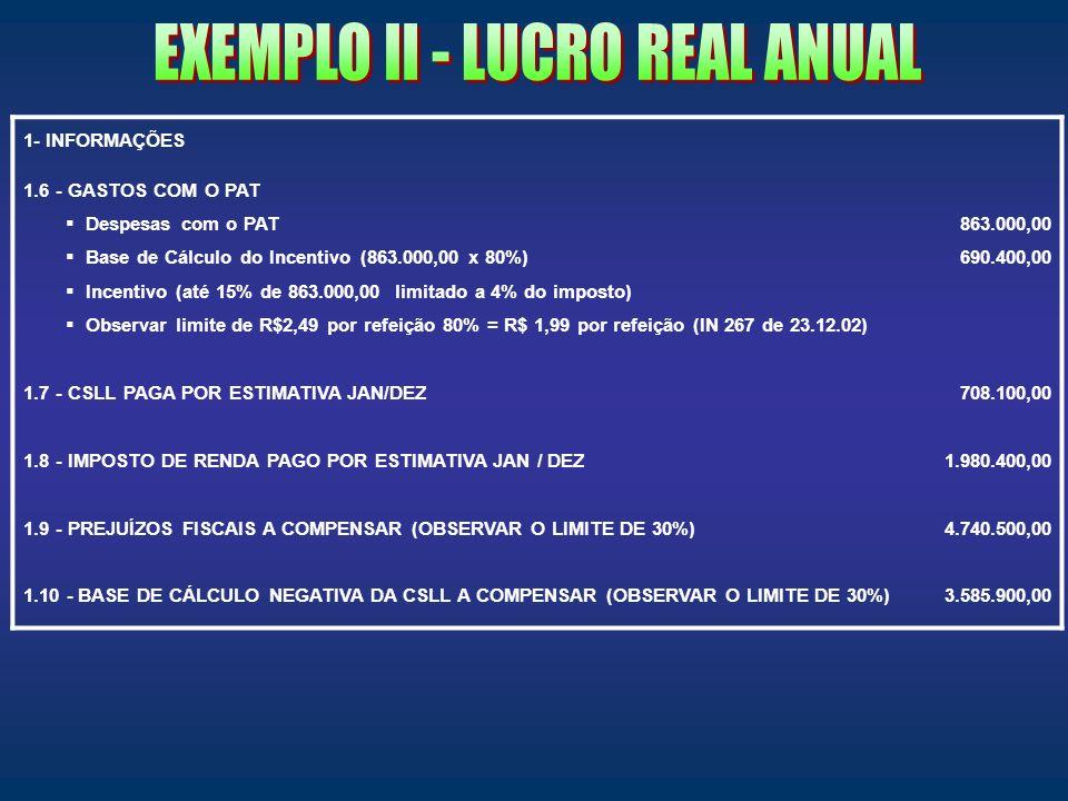 1- INFORMAÇÕES 1.6 - GASTOS COM O PAT Despesas com o PAT863.000,00 Base de Cálculo do Incentivo (863.000,00 x 80%)690.400,00 Incentivo (até 15% de 863