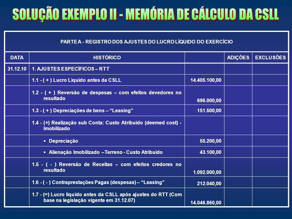 PARTE A - REGISTRO DOS AJUSTES DO LUCRO LÍQUIDO DO EXERCÍCIO DATAHISTÓRICOADIÇÕESEXCLUSÕES 31.12.101. AJUSTES ESPECÍFICOS – RTT 1.1 - ( + ) Lucro Líqu