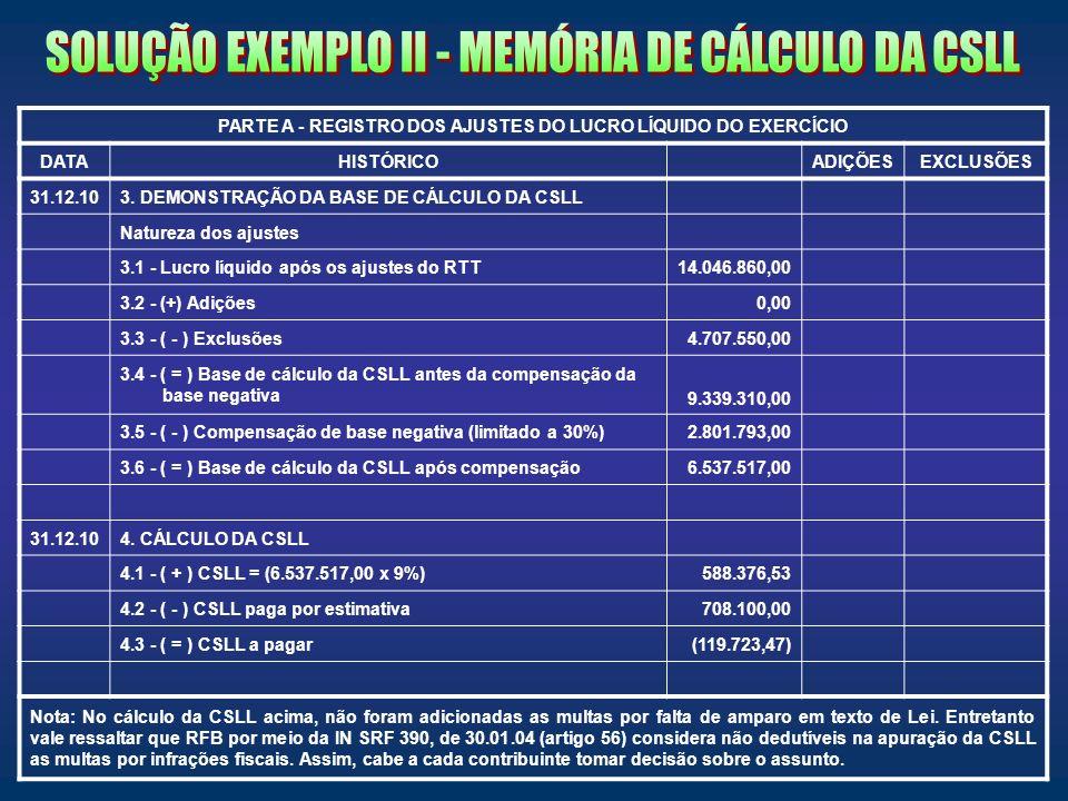 PARTE A - REGISTRO DOS AJUSTES DO LUCRO LÍQUIDO DO EXERCÍCIO DATAHISTÓRICOADIÇÕESEXCLUSÕES 31.12.103. DEMONSTRAÇÃO DA BASE DE CÁLCULO DA CSLL Natureza