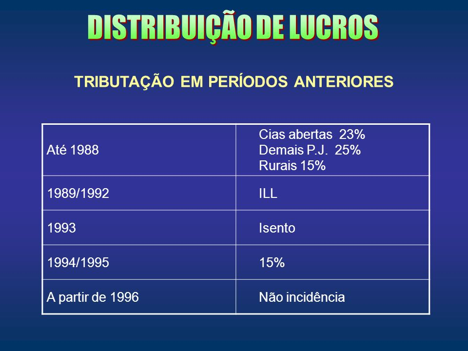 Até 1988 Cias abertas 23% Demais P.J. 25% Rurais 15% 1989/1992ILL 1993 Isento 1994/199515% A partir de 1996Não incidência TRIBUTAÇÃO EM PERÍODOS ANTER