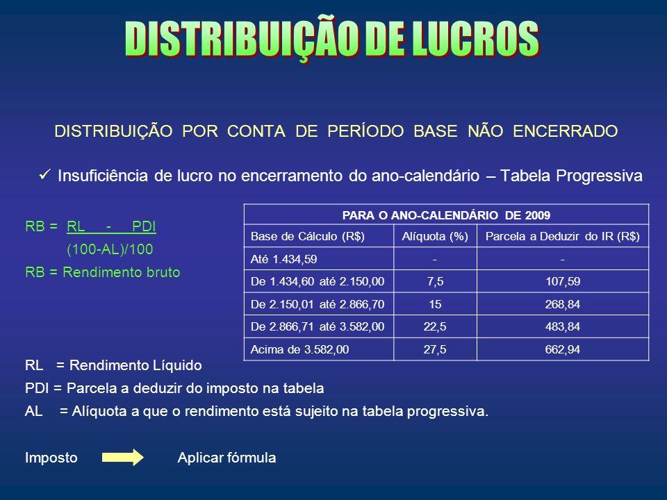 DISTRIBUIÇÃO POR CONTA DE PERÍODO BASE NÃO ENCERRADO Insuficiência de lucro no encerramento do ano-calendário – Tabela Progressiva RB = RL - PDI (100-