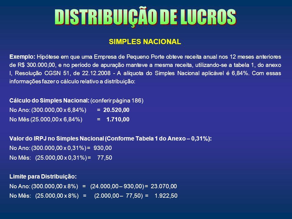 Exemplo: Hipótese em que uma Empresa de Pequeno Porte obteve receita anual nos 12 meses anteriores de R$ 300.000,00, e no período de apuração manteve