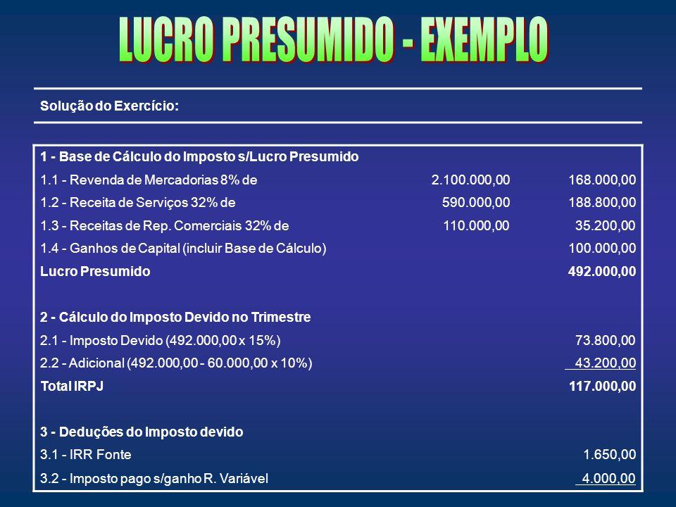 Solução do Exercício: 1 - Base de Cálculo do Imposto s/Lucro Presumido 1.1 - Revenda de Mercadorias 8% de2.100.000,00168.000,00 1.2 - Receita de Servi