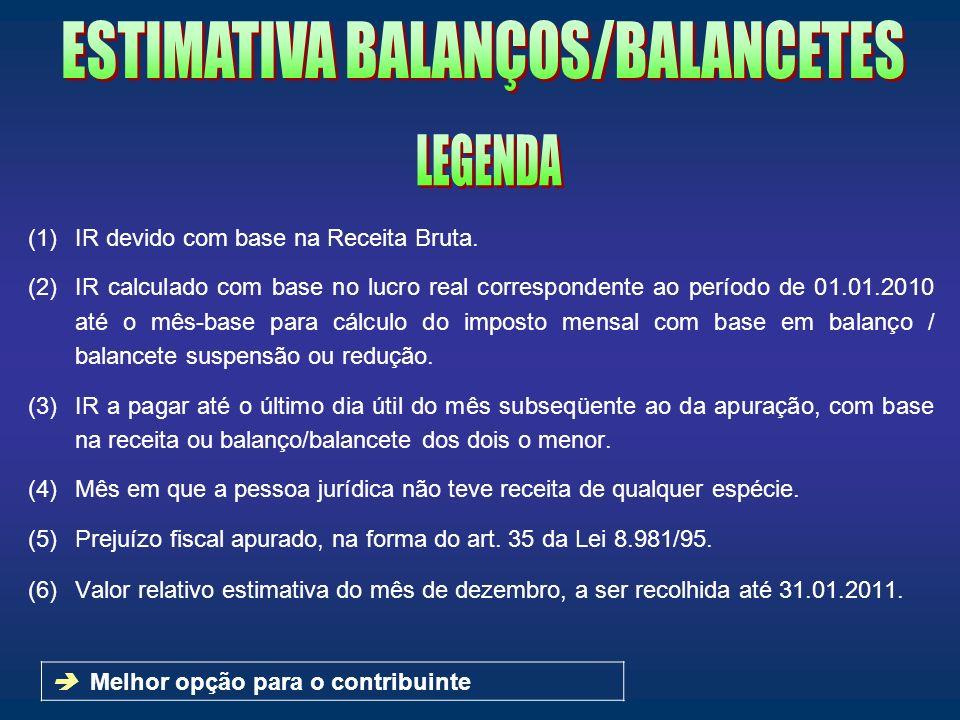 (1)IR devido com base na Receita Bruta. (2)IR calculado com base no lucro real correspondente ao período de 01.01.2010 até o mês-base para cálculo do
