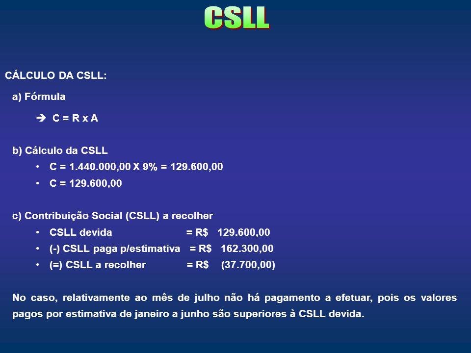 CÁLCULO DA CSLL: a) Fórmula C = R x A b) Cálculo da CSLL C = 1.440.000,00 X 9% = 129.600,00 C = 129.600,00 c) Contribuição Social (CSLL) a recolher CS