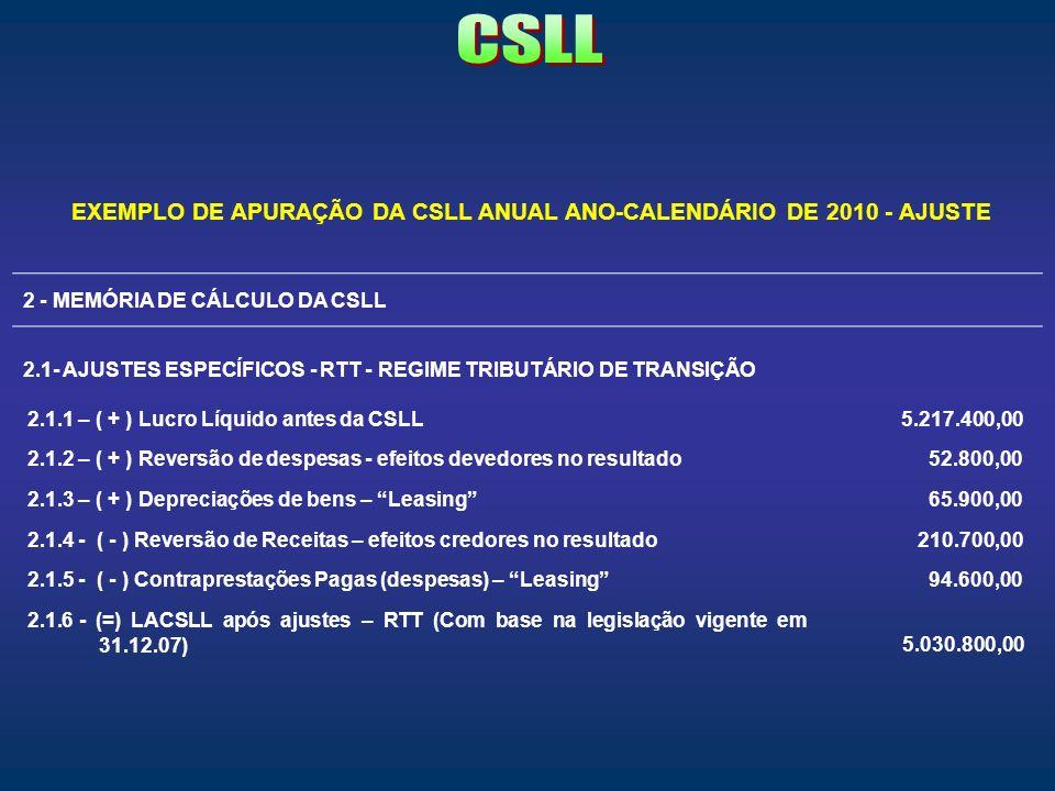 2 - MEMÓRIA DE CÁLCULO DA CSLL 2.1- AJUSTES ESPECÍFICOS - RTT - REGIME TRIBUTÁRIO DE TRANSIÇÃO EXEMPLO DE APURAÇÃO DA CSLL ANUAL ANO-CALENDÁRIO DE 201
