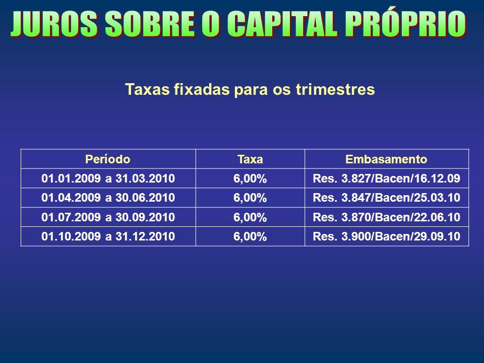 Taxas fixadas para os trimestres PeríodoTaxaEmbasamento 01.01.2009 a 31.03.20106,00%Res. 3.827/Bacen/16.12.09 01.04.2009 a 30.06.20106,00%Res. 3.847/B