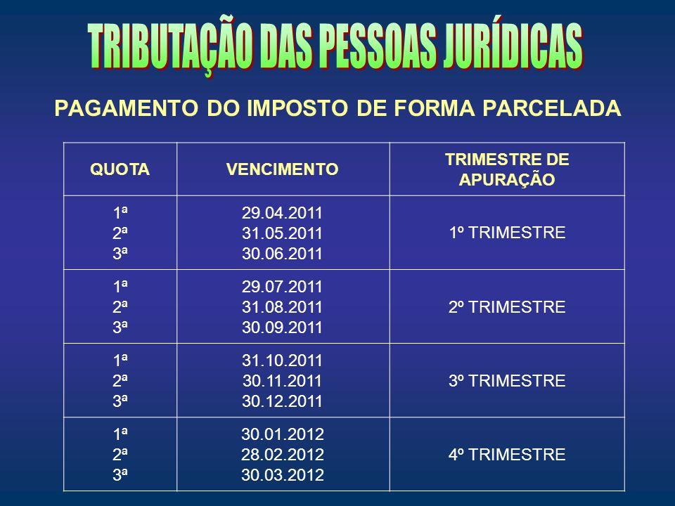 2 - MEMÓRIA DE CÁLCULO DA CSLL 2.1- AJUSTES ESPECÍFICOS - RTT - REGIME TRIBUTÁRIO DE TRANSIÇÃO EXEMPLO DE APURAÇÃO DA CSLL ANUAL ANO-CALENDÁRIO DE 2010 - AJUSTE 2.1.1 – ( + ) Lucro Líquido antes da CSLL5.217.400,00 2.1.2 – ( + ) Reversão de despesas - efeitos devedores no resultado52.800,00 2.1.3 – ( + ) Depreciações de bens – Leasing65.900,00 2.1.4 - ( - ) Reversão de Receitas – efeitos credores no resultado210.700,00 2.1.5 - ( - ) Contraprestações Pagas (despesas) – Leasing94.600,00 2.1.6 - (=) LACSLL após ajustes – RTT (Com base na legislação vigente em 31.12.07) 5.030.800,00