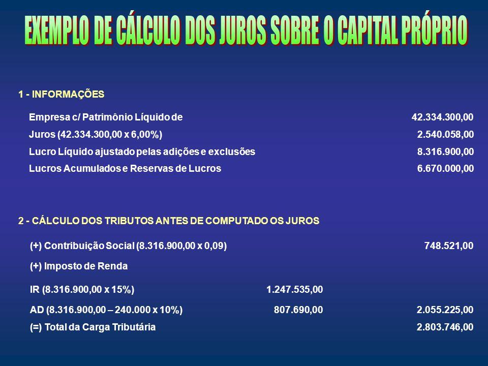 1 - INFORMAÇÕES 2 - CÁLCULO DOS TRIBUTOS ANTES DE COMPUTADO OS JUROS Empresa c/ Patrimônio Líquido de42.334.300,00 Juros (42.334.300,00 x 6,00%)2.540.
