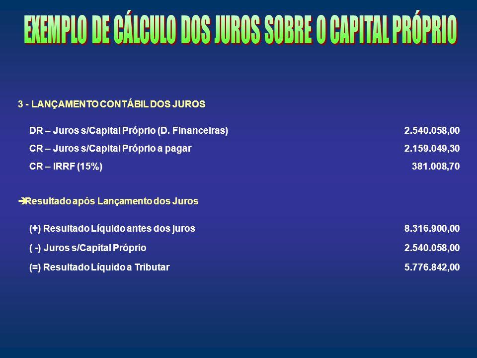 3 - LANÇAMENTO CONTÁBIL DOS JUROS è Resultado após Lançamento dos Juros DR – Juros s/Capital Próprio (D. Financeiras)2.540.058,00 CR – Juros s/Capital