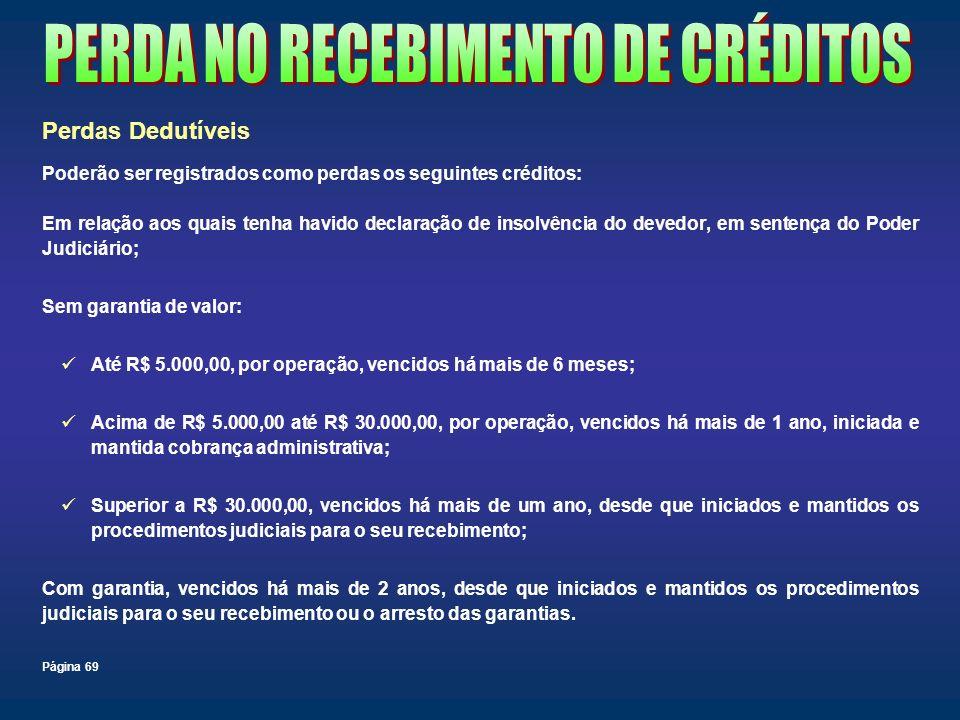 Perdas Dedutíveis Poderão ser registrados como perdas os seguintes créditos: Em relação aos quais tenha havido declaração de insolvência do devedor, e