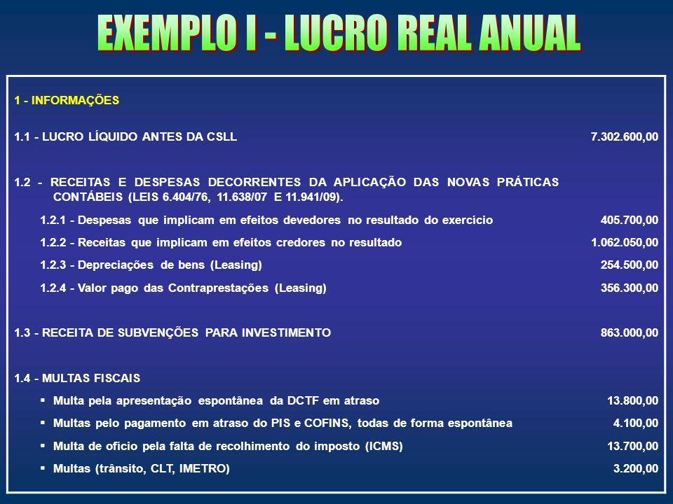 1 - INFORMAÇÕES 1.1 - LUCRO LÍQUIDO ANTES DA CSLL7.302.600,00 1.2 - RECEITAS E DESPESAS DECORRENTES DA APLICAÇÃO DAS NOVAS PRÁTICAS CONTÁBEIS (LEIS 6.